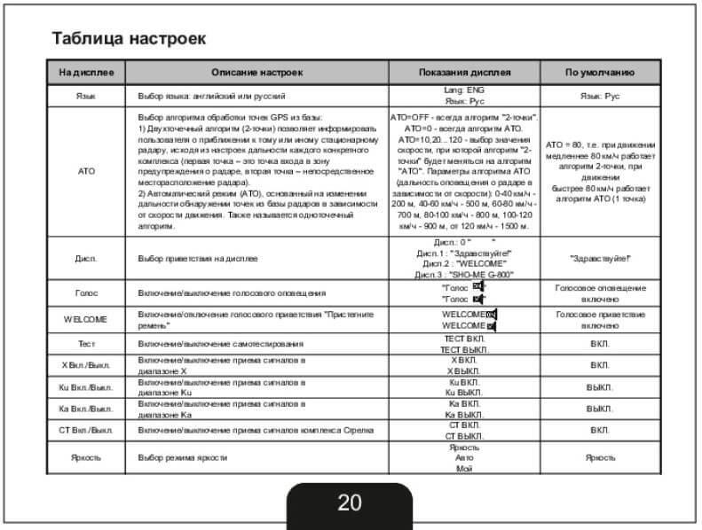 testiruem tomahawk navajo silverstone monaco sho me 800 omni rs 500 sravnenie 90 - Тестируем Tomahawk Navajo, SilverStone F1 Monaco, Sho-me G-800STR, Omni RS-500 (сравнение)