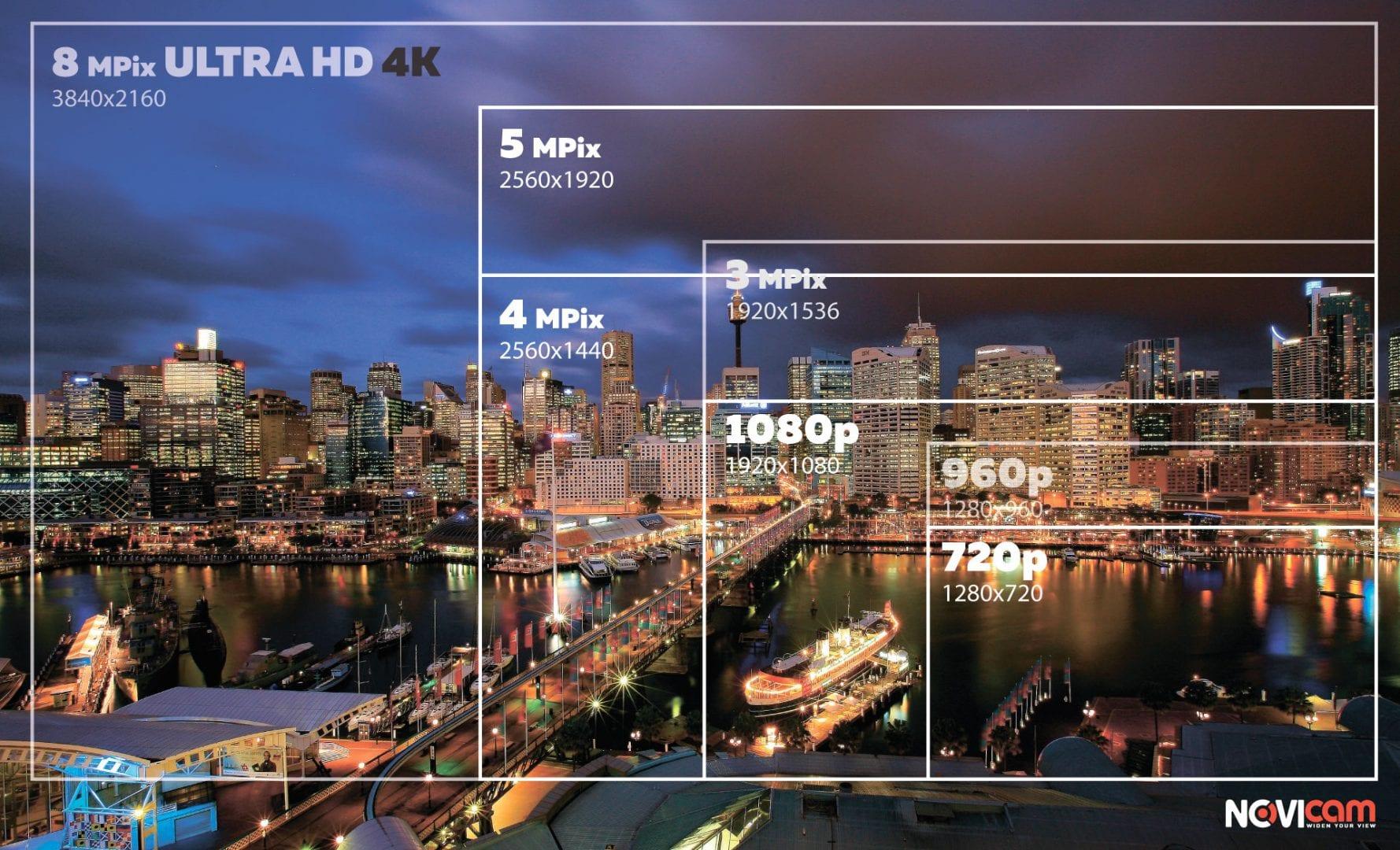 Разницамеждуразришениямик UltraHD,К QuadHD,SuperHD,FullHD