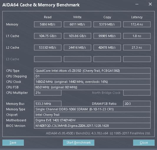 digma eve 1402 aida64 cache memory 533x512 - Обзор бюджетного ноутбука Digma EVE 1402