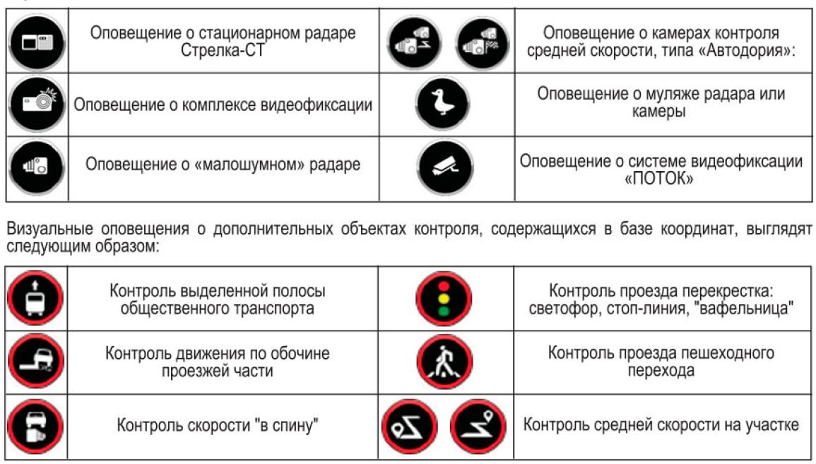 Inspectoк spirit обозначение камер2