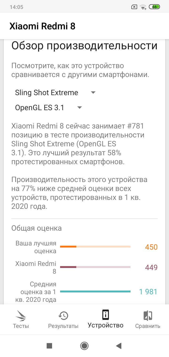 Redmi 8 3DMark 2 VideoregObzor Обзор смартфона Xiaomi Redmi 8 4/64GB