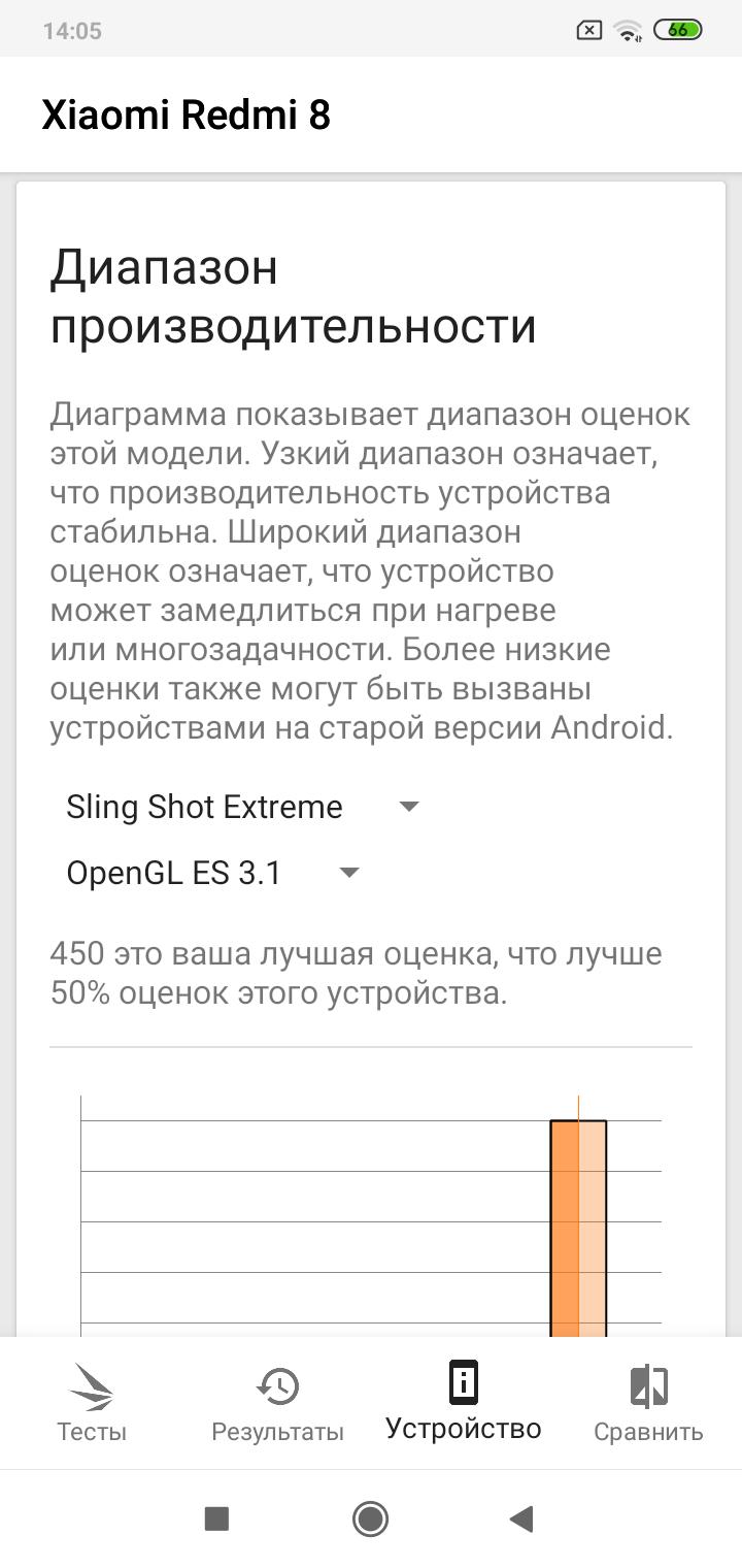 Redmi 8 3DMark 3 VideoregObzor Обзор смартфона Xiaomi Redmi 8 4/64GB