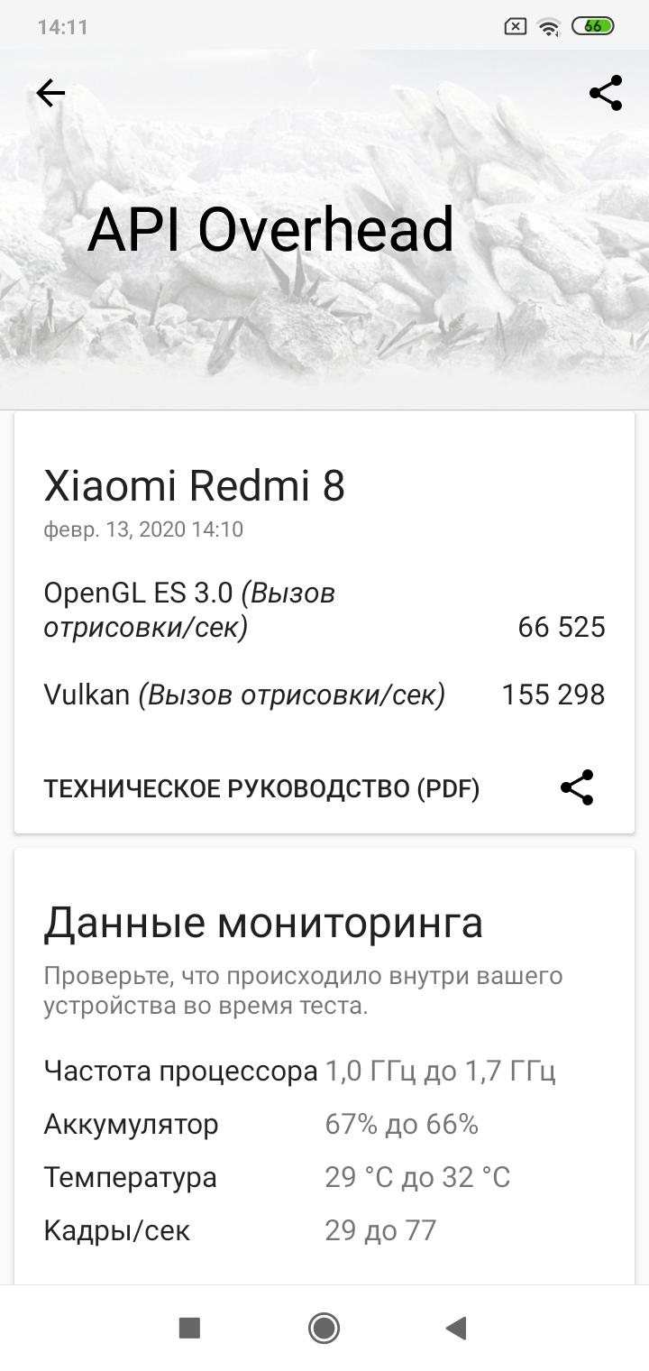 Redmi 8 3DMark 8 VideoregObzor Обзор смартфона Xiaomi Redmi 8 4/64GB