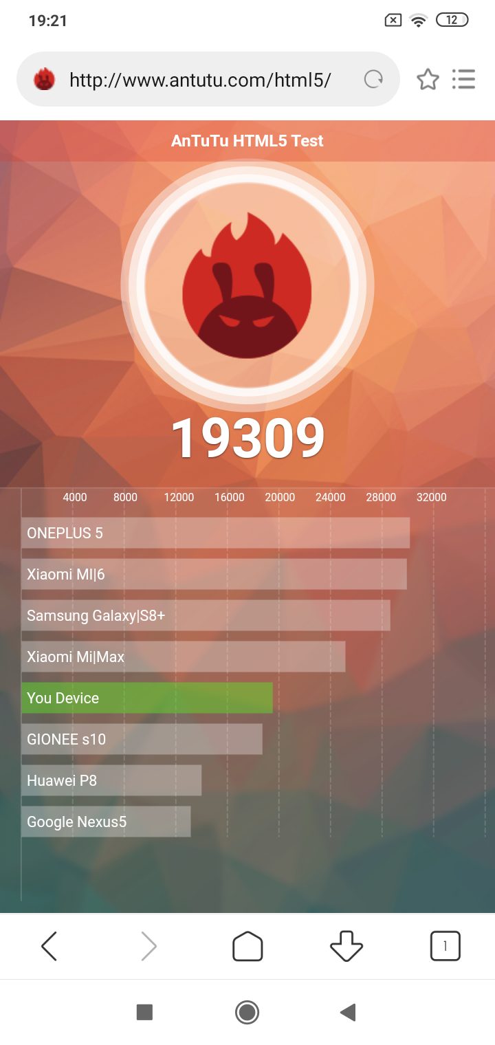 Redmi 8 test aida64 8 VideoregObzor Обзор смартфона Xiaomi Redmi 8 4/64GB